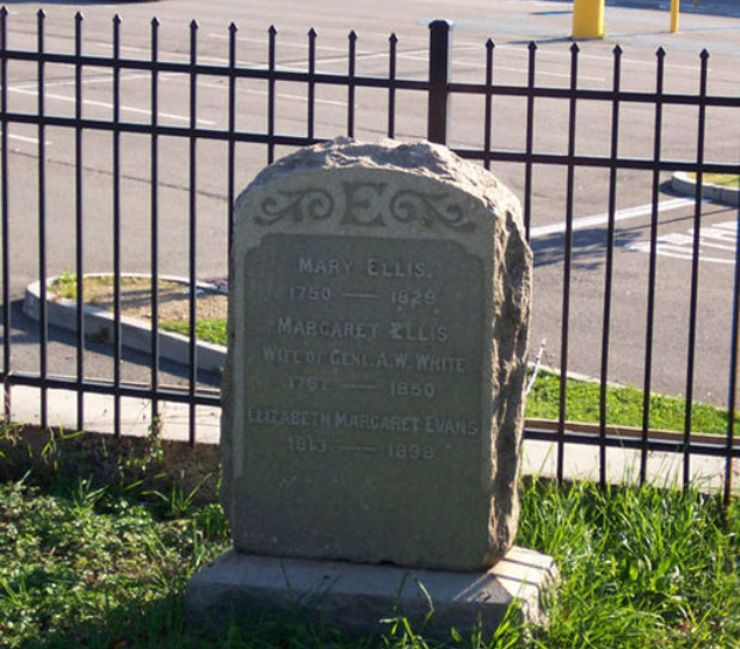 The Grave in the Parking Lot
